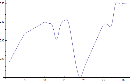 Lunchtime Playground: Fun with Mathematica: Extract